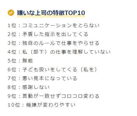 嫌いな上司の特徴TOP10